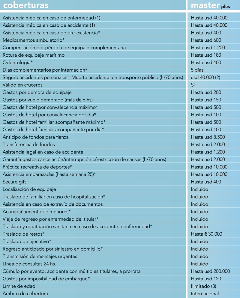 Cobertura_BeGlobal_09122015_JD-01